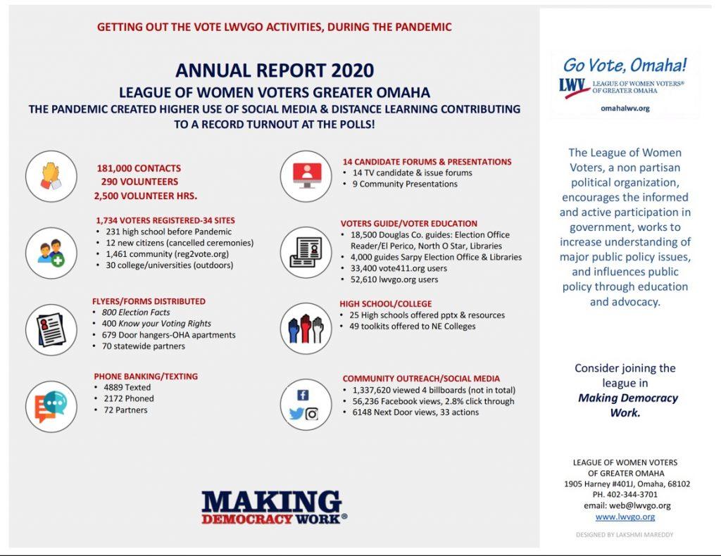 LWVGO ANNUAL REPORT 2020
